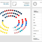 2018 Parliamentary Election: Break Out The Popcorn