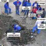 Repair Works In The Balkans