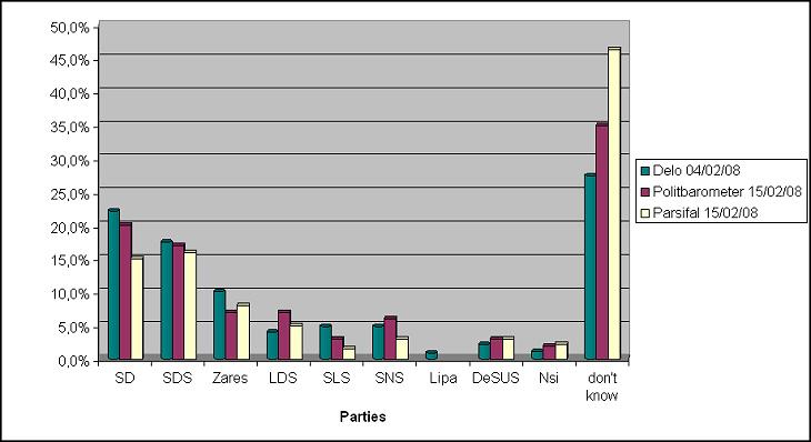 polls20080215.jpg