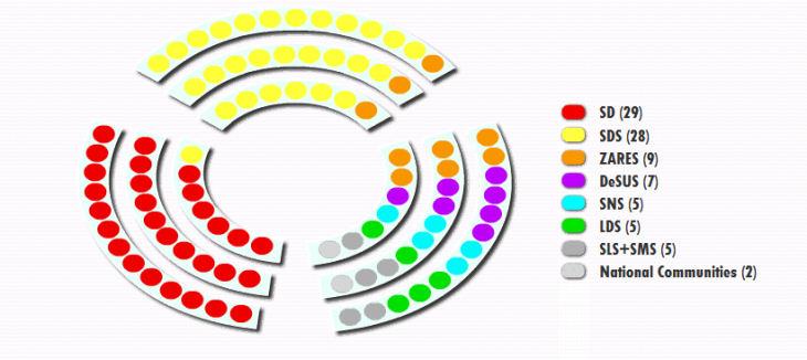 20080930_volitve.jpg