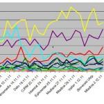 Slovenian Elections: Last Call