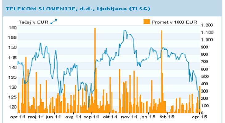 20150415_ljse_telekom1